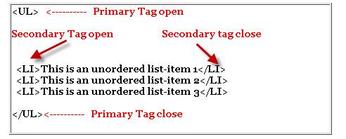html lists