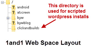 1and1-webspace-layout-wordpress