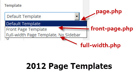 2012-Page-Templates