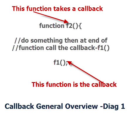 Callback-functions-overview-diagram1