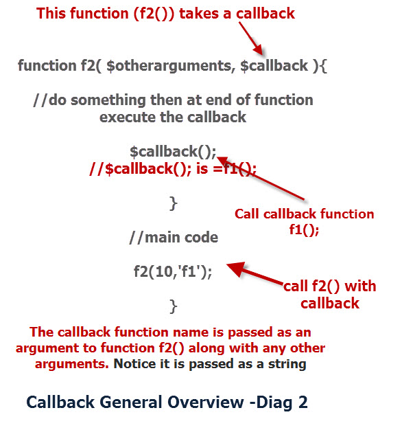 Callback-functions-overview-diagram2