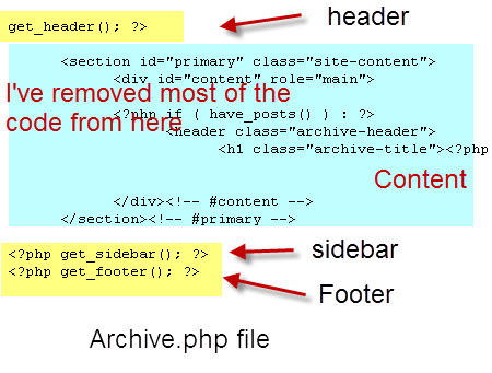 archivephpfile