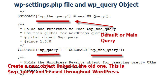 create_wp-query-object