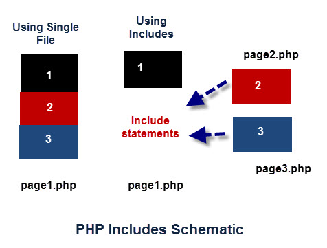 php-includes