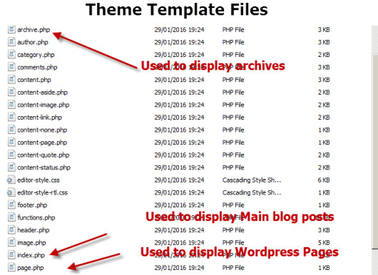 template-files-theme