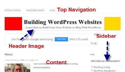 wordpress-theme-layout