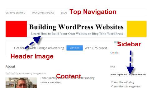 wordpress-theme-layout